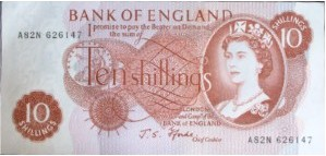 Old money - Pounds shillings and pence